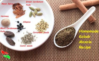 kabab masala powder recipe